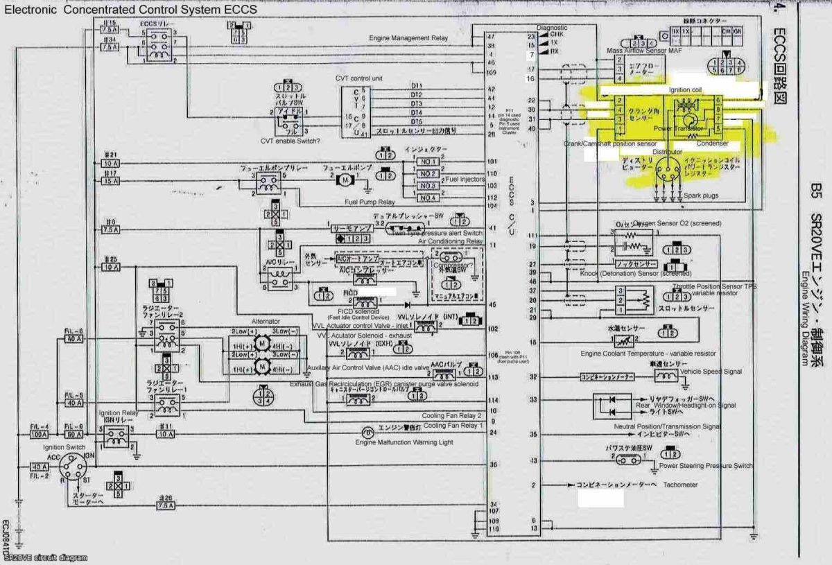... figaro possible ECU wiring diagram unconfirmed 2001 nissan sentra  wiring schematic efcaviation com 2000 nissan sentra